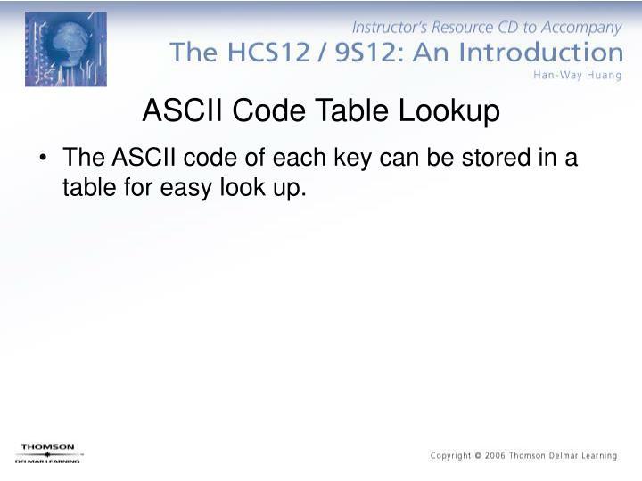 ASCII Code Table Lookup
