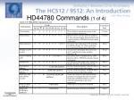 hd44780 commands 1 of 4