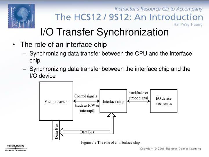 I/O Transfer Synchronization