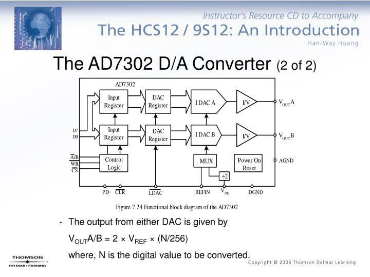 The AD7302 D/A Converter