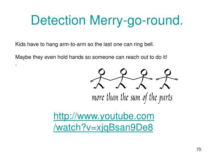 Detection Merry-go-round.