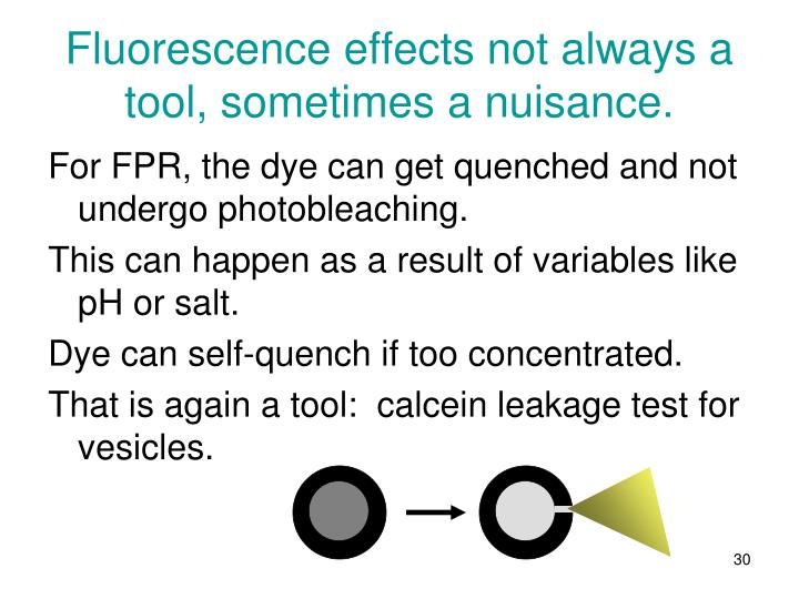 Fluorescence effects not always a tool, sometimes a nuisance.