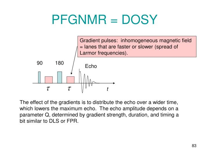 Gradient pulses:  inhomogeneous magnetic field = lanes that are faster or slower (spread of Larmor frequencies).