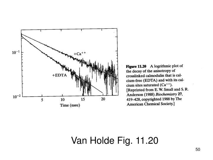 Van Holde Fig. 11.20
