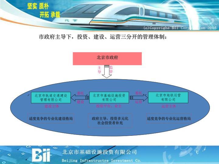 市政府主导下,投资、建设、运营三分开的管理体制: