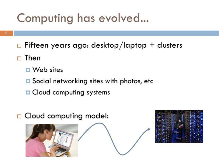 Computing has evolved...