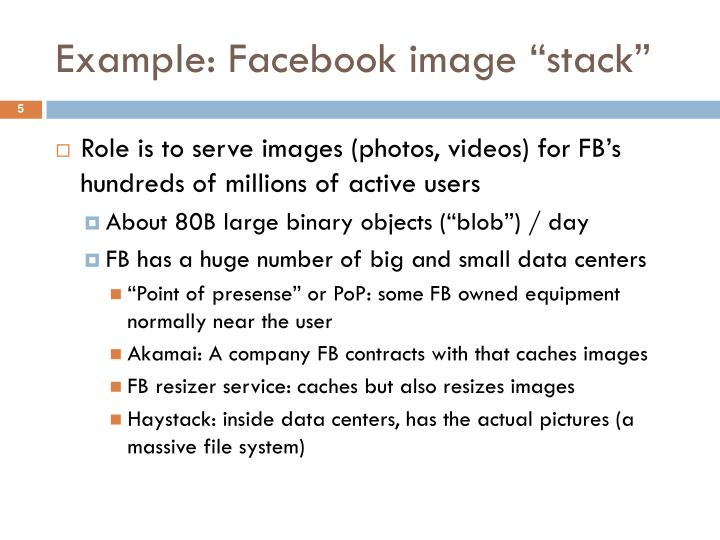 """Example: Facebook image """"stack"""""""