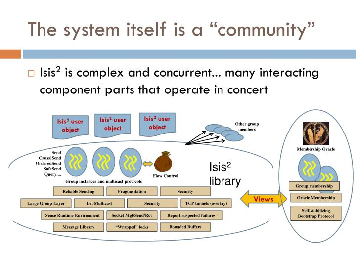 """The system itself is a """"community"""""""