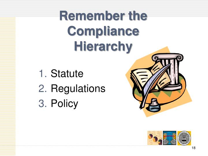 Remember the Compliance Hierarchy