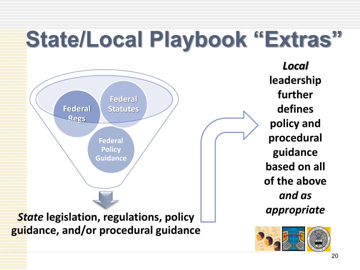 "State/Local Playbook ""Extras"""
