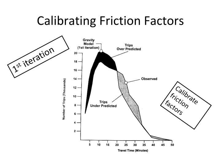 Calibrating Friction Factors