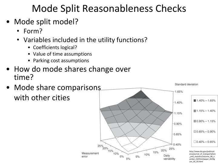 Mode Split Reasonableness Checks