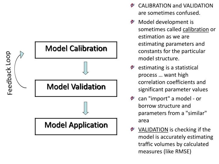 CALIBRATION and VALIDATION are sometimes confused.
