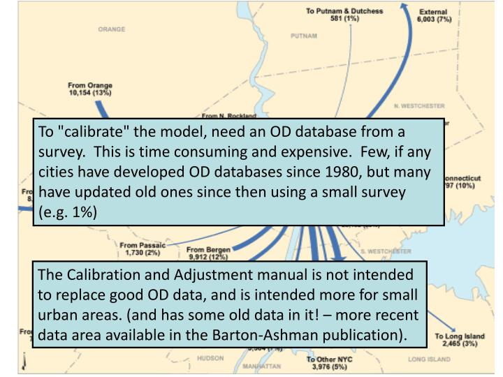 """To """"calibrate"""" the model, need an OD database from a survey.  This is time consuming and expensive.  Few, if any cities have developed OD databases since 1980, but many have updated old ones since then using a small survey (e.g. 1%)"""