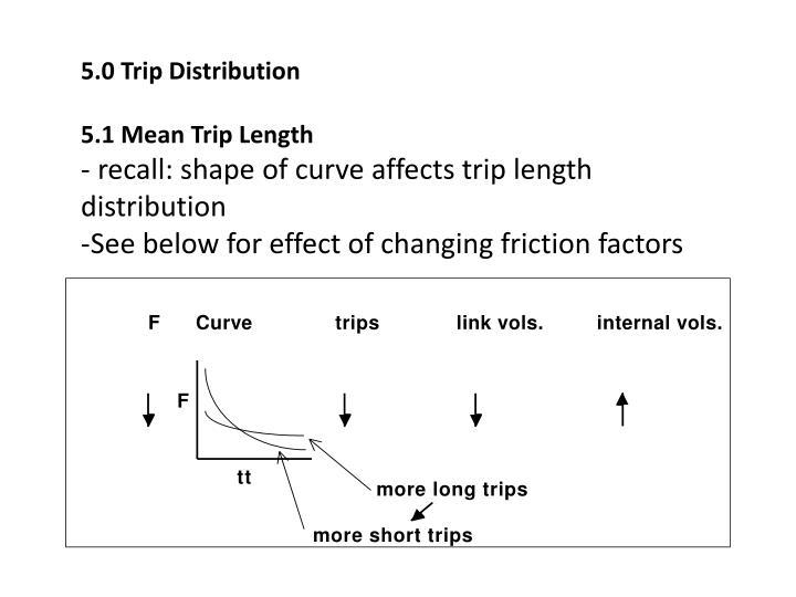 5.0 Trip Distribution