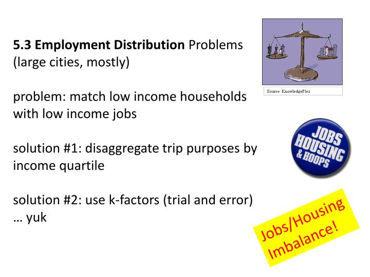 5.3 Employment Distribution