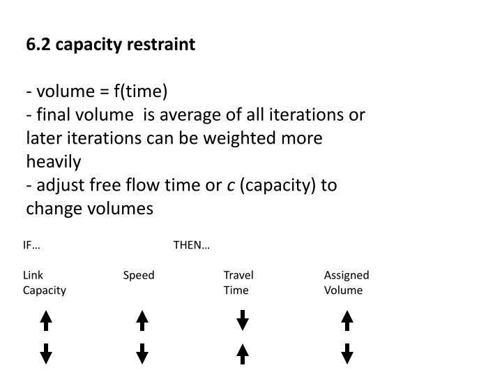 6.2 capacity restraint