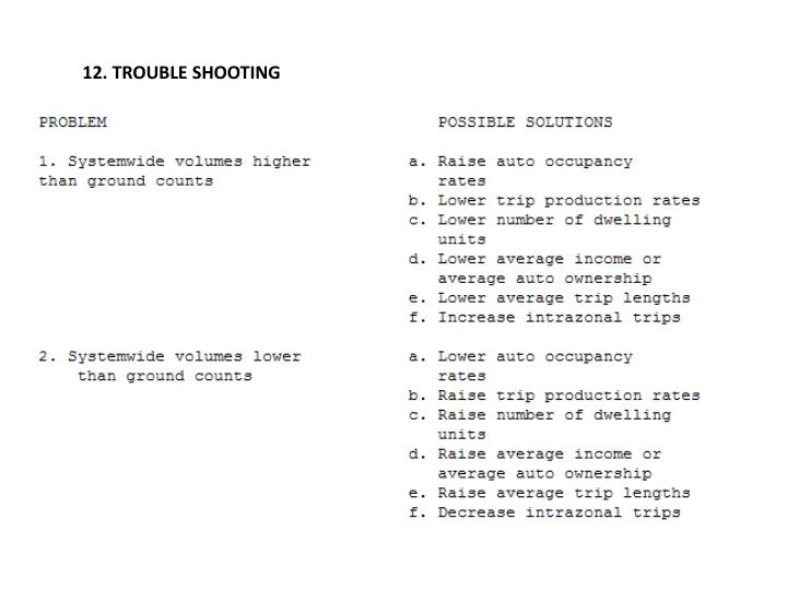 12. TROUBLE SHOOTING