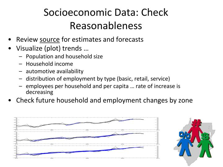 Socioeconomic Data: Check Reasonableness