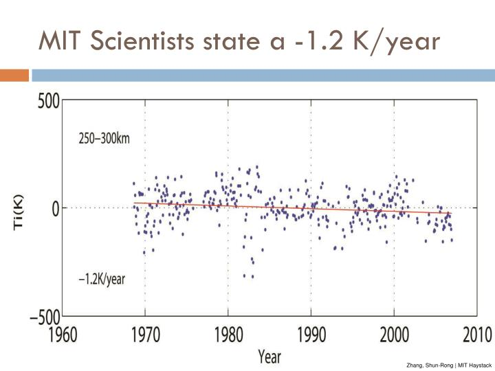 MIT Scientists state a