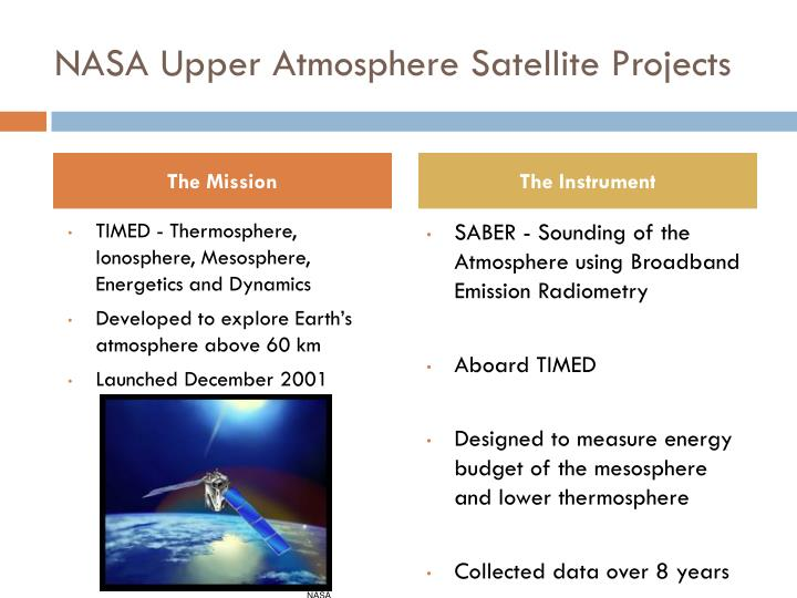 NASA Upper Atmosphere Satellite Projects