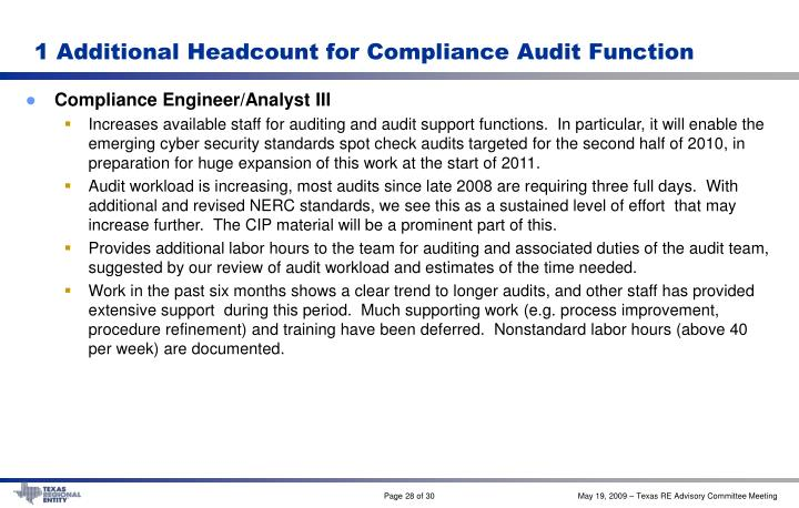 1 Additional Headcount for Compliance Audit Function