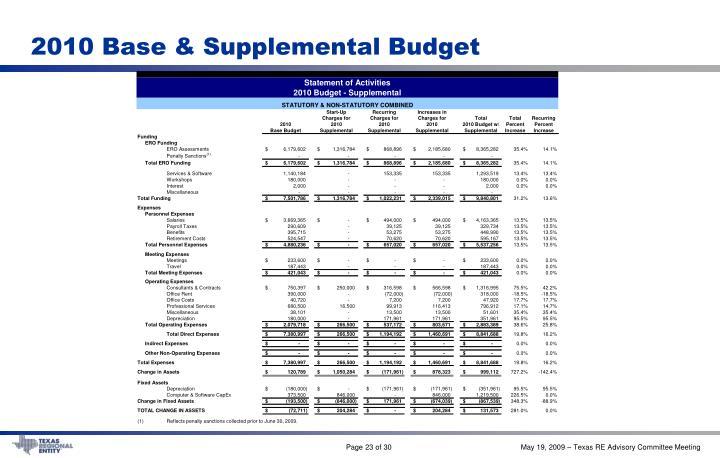 2010 Base & Supplemental Budget