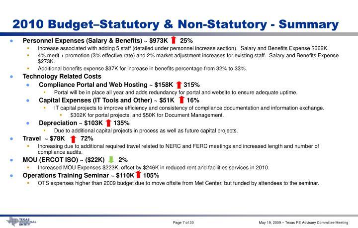 2010 Budget–Statutory & Non-Statutory - Summary