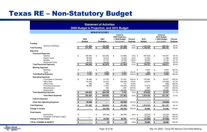 Texas RE – Non-Statutory Budget