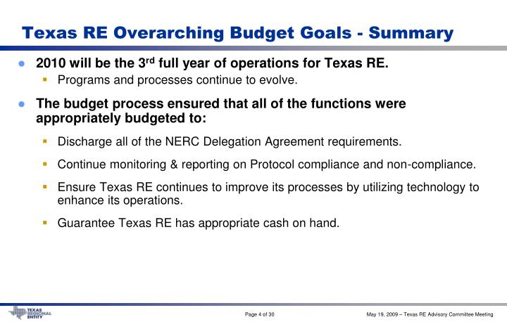 Texas RE Overarching Budget Goals - Summary