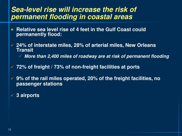 Sea-level rise will increase the risk of permanent flooding in coastal areas