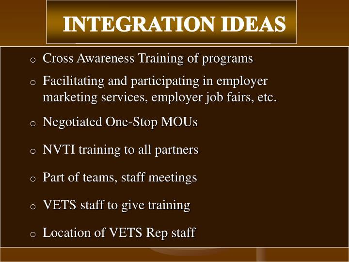INTEGRATION IDEAS
