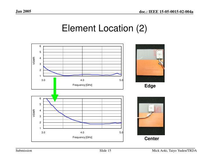 Element Location (2)