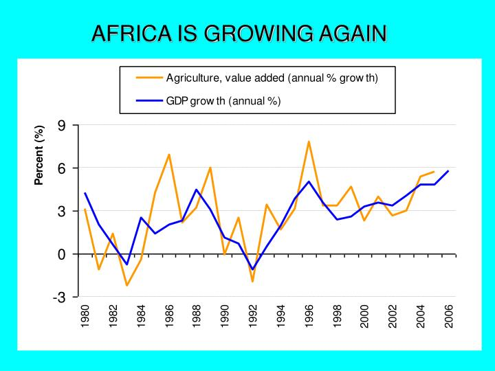 AFRICA IS GROWING AGAIN