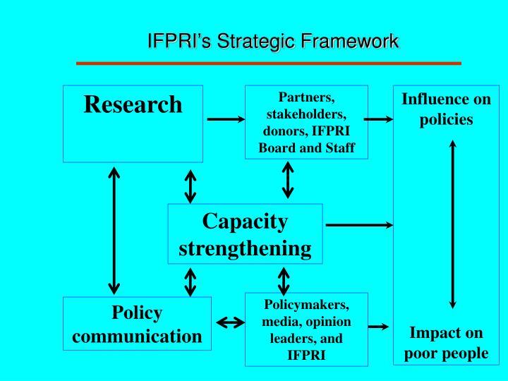 IFPRI's Strategic Framework