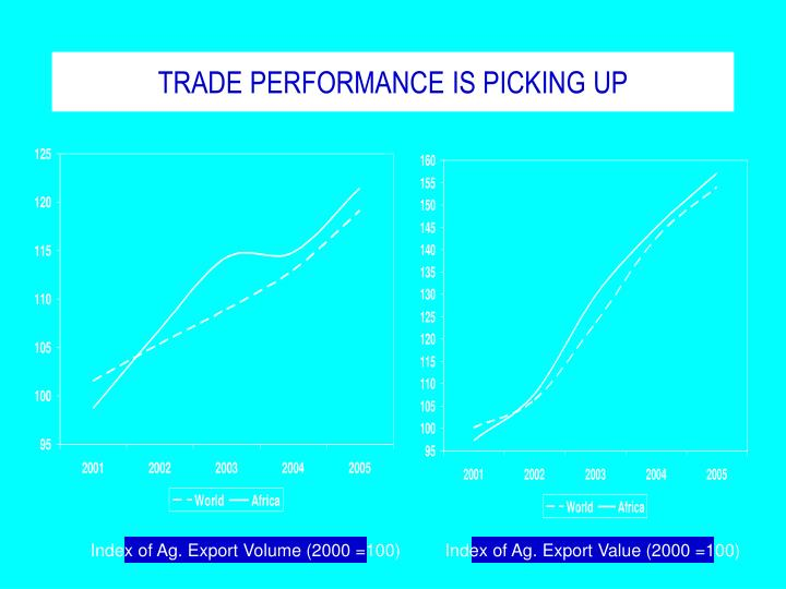 TRADE PERFORMANCE IS PICKING UP