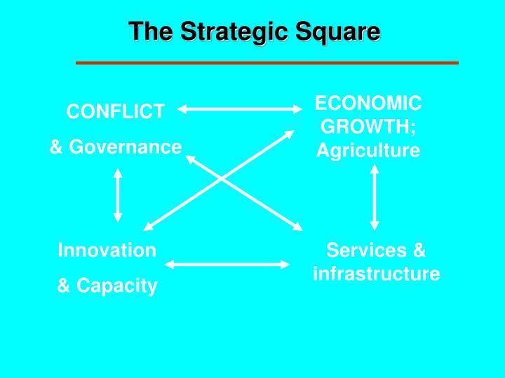 The Strategic Square
