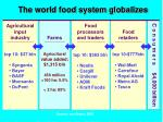 the world food system globalizes