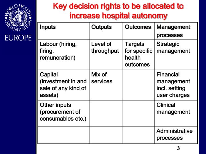 Key decision rights to be allocated to increase hospital autonomy