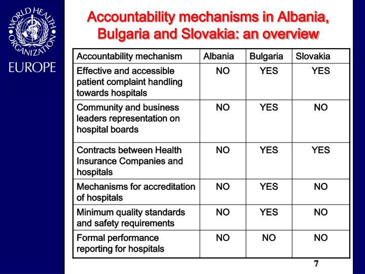 Accountability mechanisms in Albania, Bulgaria and Slovakia: an overview