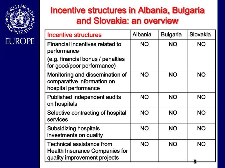 Incentive structures in Albania, Bulgaria and Slovakia: an overview