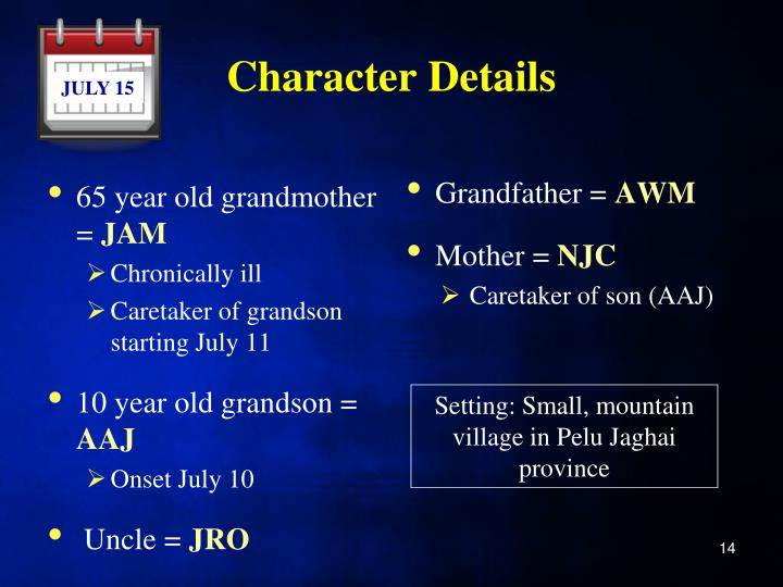 Character Details