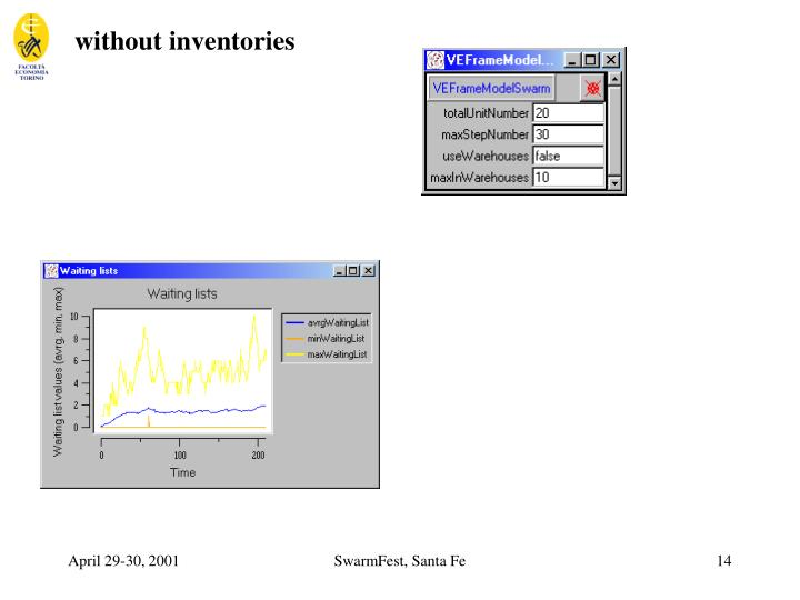 without inventories