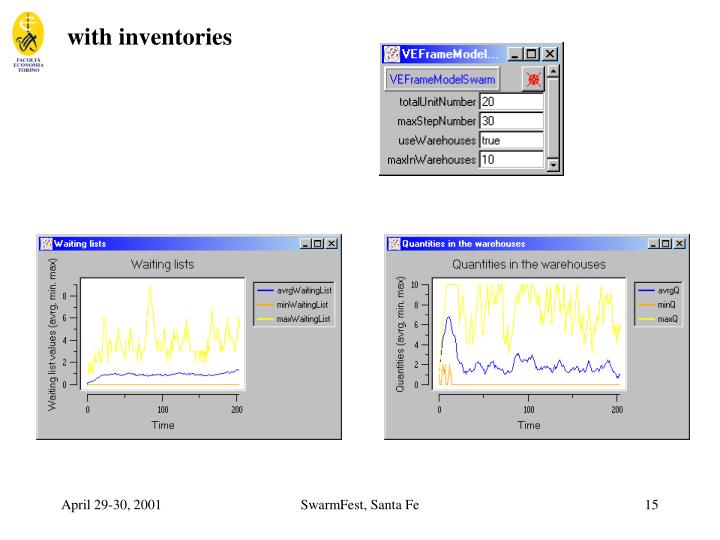 with inventories