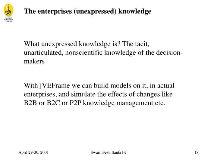The enterprises (unexpressed) knowledge