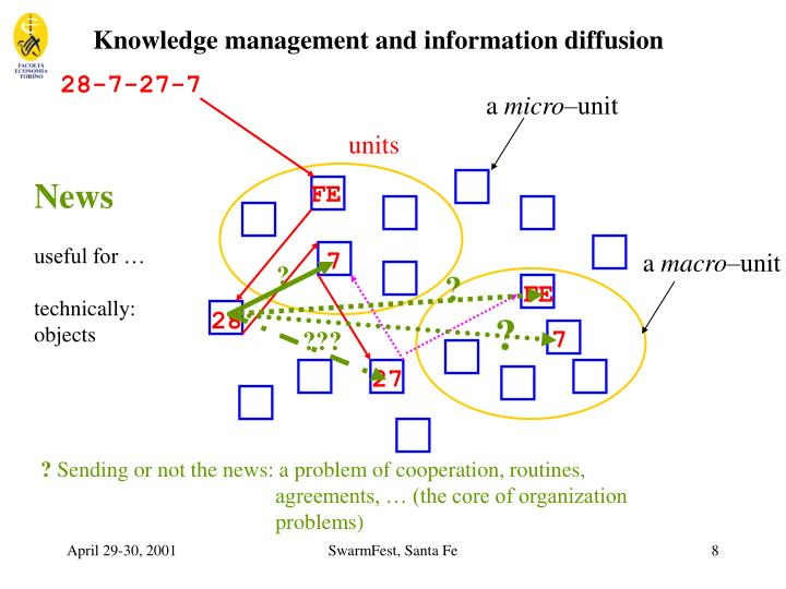 Knowledge management and information diffusion