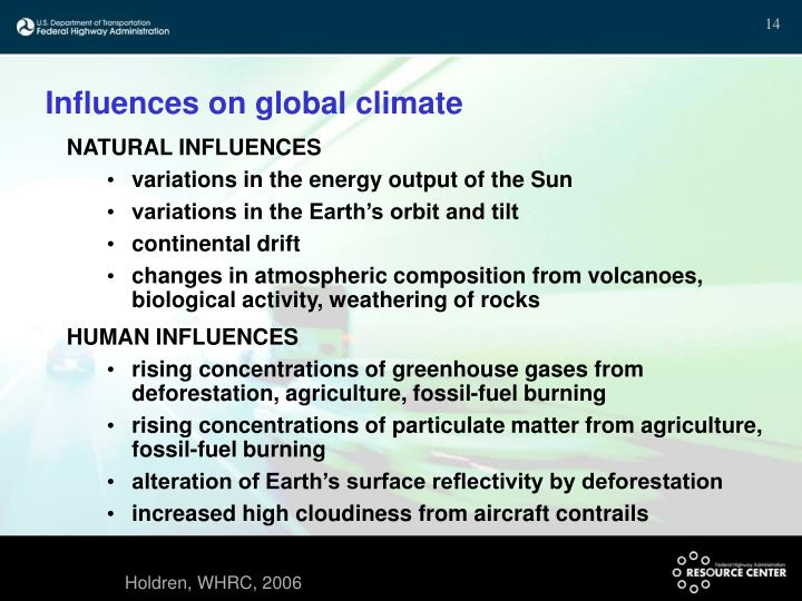 Influences on global climate