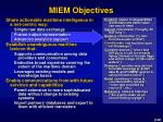 miem objectives