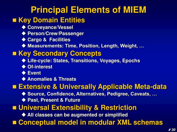 Principal Elements of MIEM