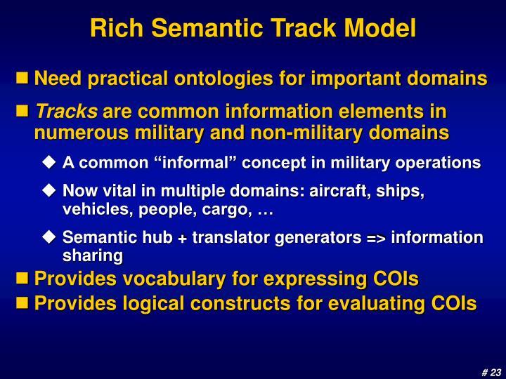 Rich Semantic Track Model